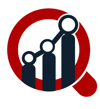 Medical Automation Market Growth, Trends and Value Chain 2020-2027 - Health Care Computer Applications - India, UN